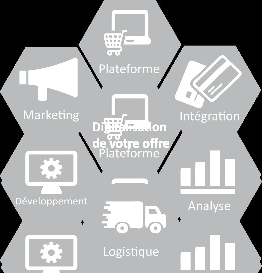 digitalisation-de-votre-offre